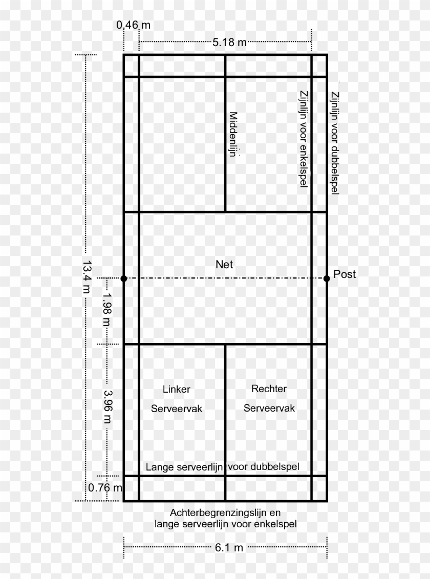 medium resolution of badminton veld groot labelled diagram of badminton court hd png download