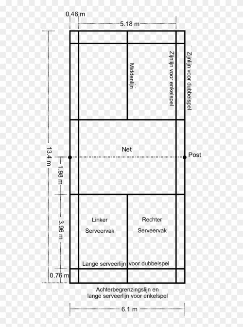 small resolution of badminton veld groot labelled diagram of badminton court hd png download