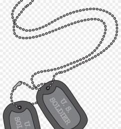 photo by daniellemoraesfalcao army dog tag clipart hd png download [ 840 x 1455 Pixel ]