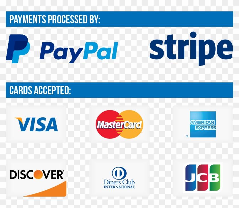 send enquiry stripe visa
