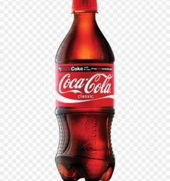 coke clipart file coca cola soda bottle hd png download [ 840 x 1002 Pixel ]