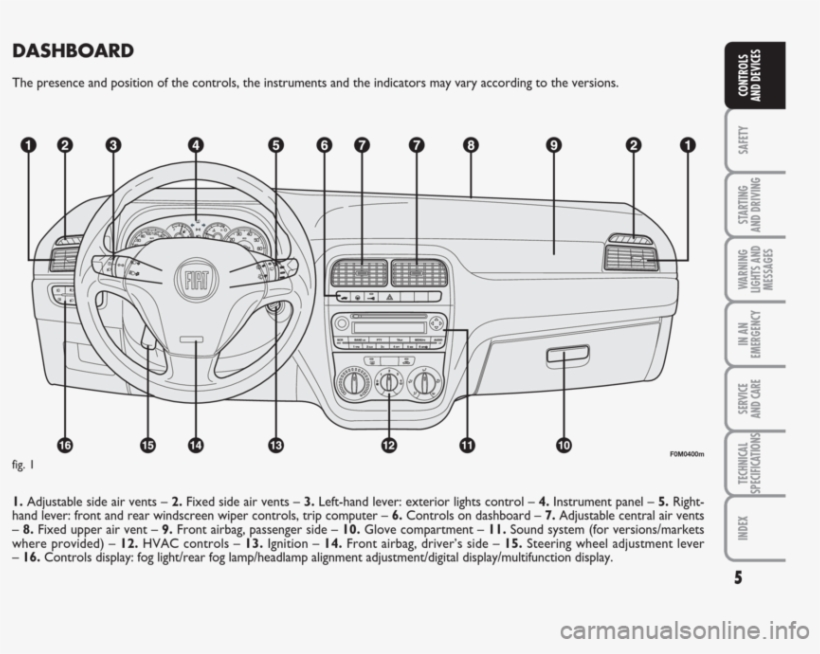 Bestseller: Fiat Punto Drivers Manual