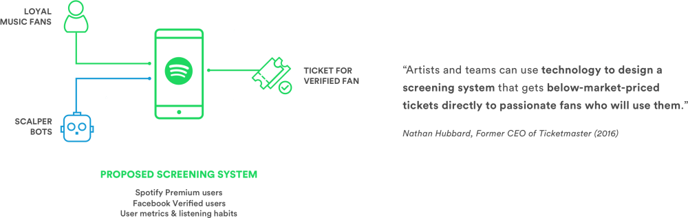 medium resolution of system diagram system context diagram 2874x1104 png download