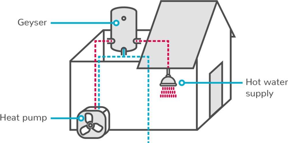 medium resolution of a typical heat pump system diagram 1659x1006 png download