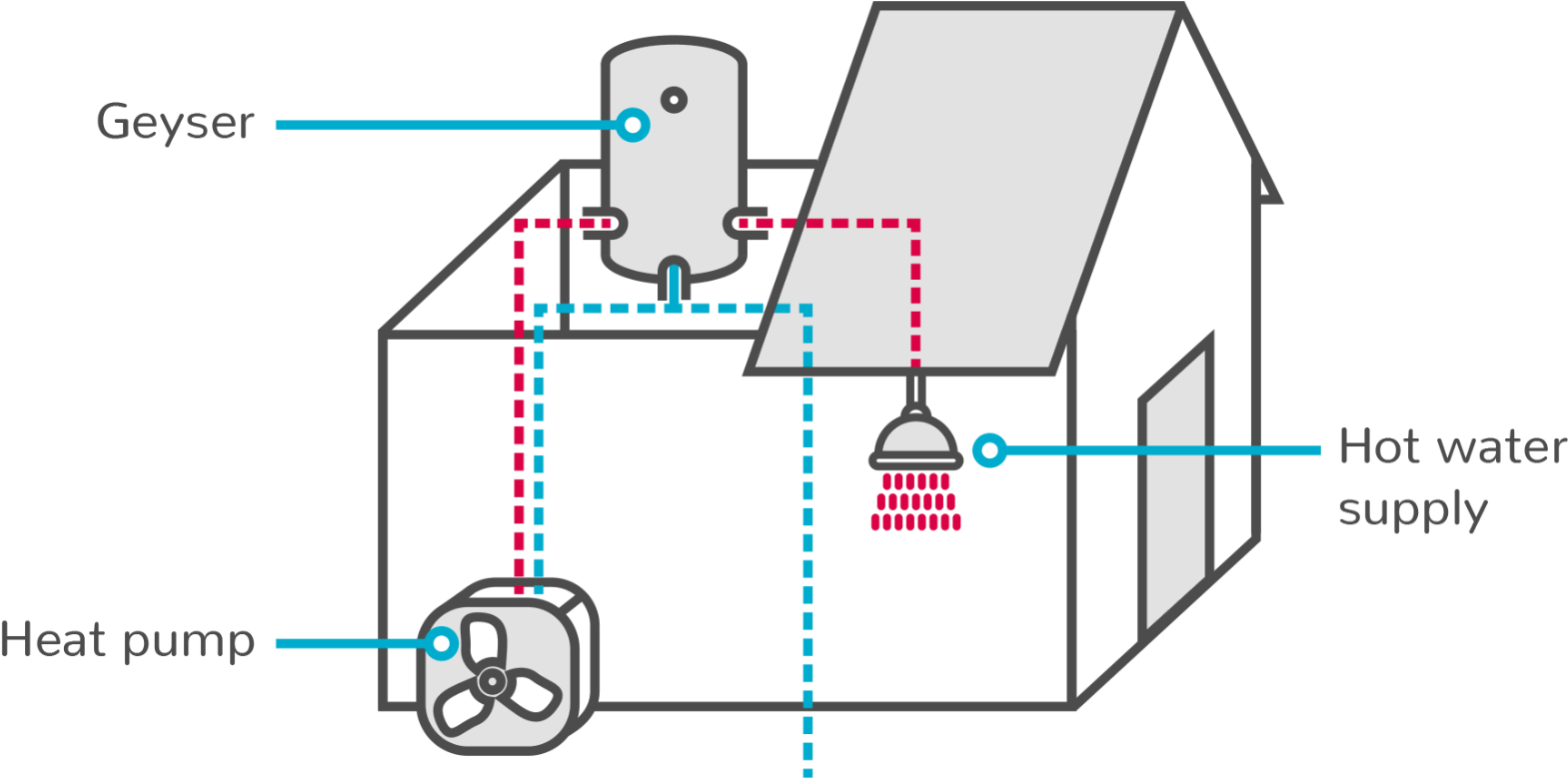 hight resolution of a typical heat pump system diagram 1659x1006 png download
