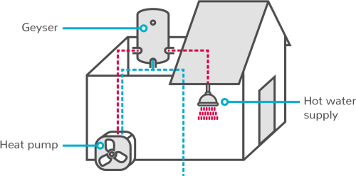 small resolution of a typical heat pump system diagram 1659x1006 png download