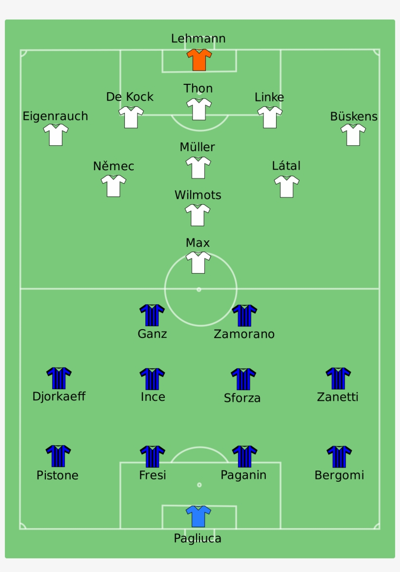 Are you part of the millions of fans worldwide who watch the english premier league? Open France National Team Line Up 2000x2764 Png Download Pngkit