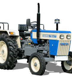 swaraj tractor transparent file png play on farmall tractor wiring diagram branson tractor wiring farmtrac  [ 988 x 848 Pixel ]