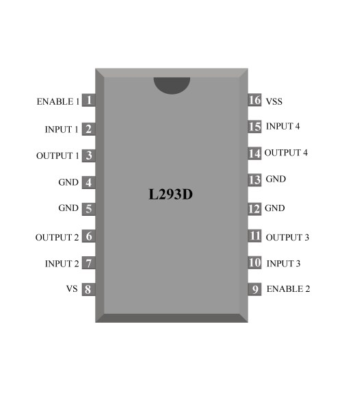 small resolution of l293d pin out