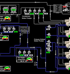 hvac system drawing picture [ 1198 x 715 Pixel ]