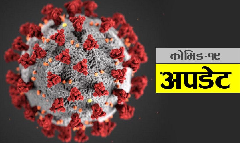 कोरोना अपडेट : २४ घन्टामा १ को मृत्यु , १४७ जना संक्रमित थपिए