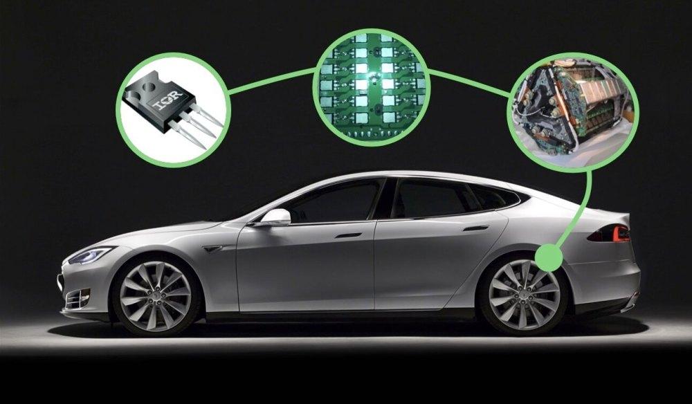 medium resolution of diagram of tesla electric car