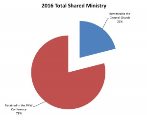 2016-Total-Shared-Ministry