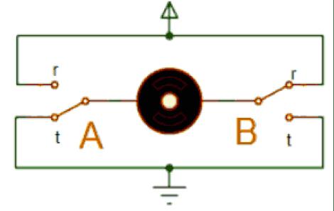 Projet Barjallo  comment contrler un moteur  courant continu   PoBot