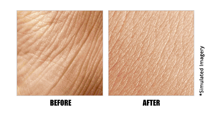 Luxe Revival anti aging cream review