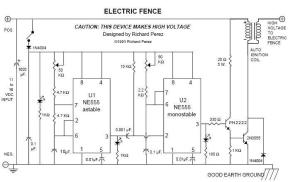 Electric Fence – 20KV pulses for perimeter defense