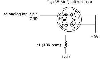 The MQ-9B Combustible gas sensor