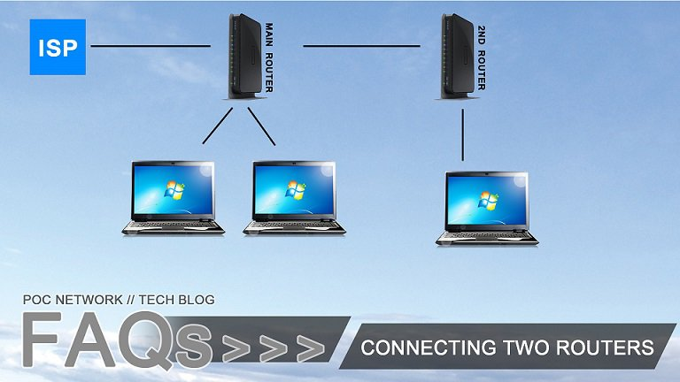 How To Connect Two Routers To Share The Same Network Using The Second Router As An Access Point