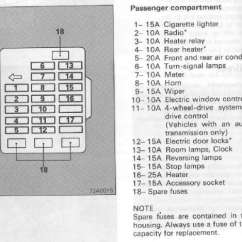 2000 Mitsubishi Galant Stereo Wiring Diagram Swm Directv Radio Free 2001 Montero Sport Fuse Es 1999