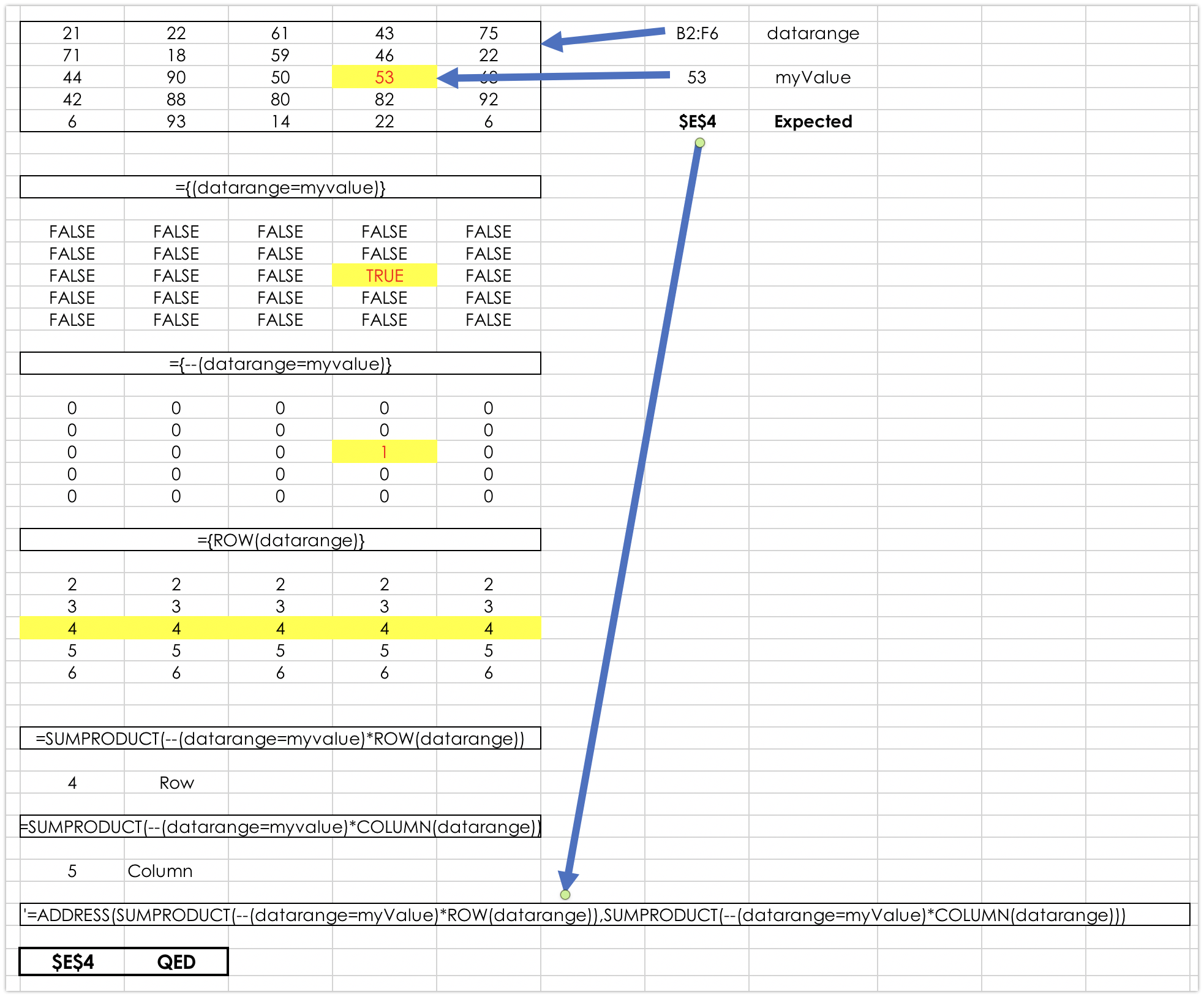 How To Find The Cell Reference For A Searched Value In An