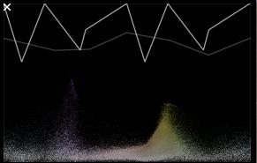 CameraBag Chrominance Chart