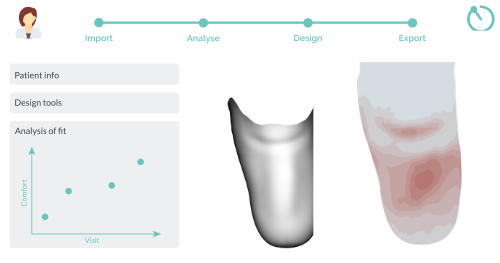 Radii Devices Design Tools for Prosthetic Devices