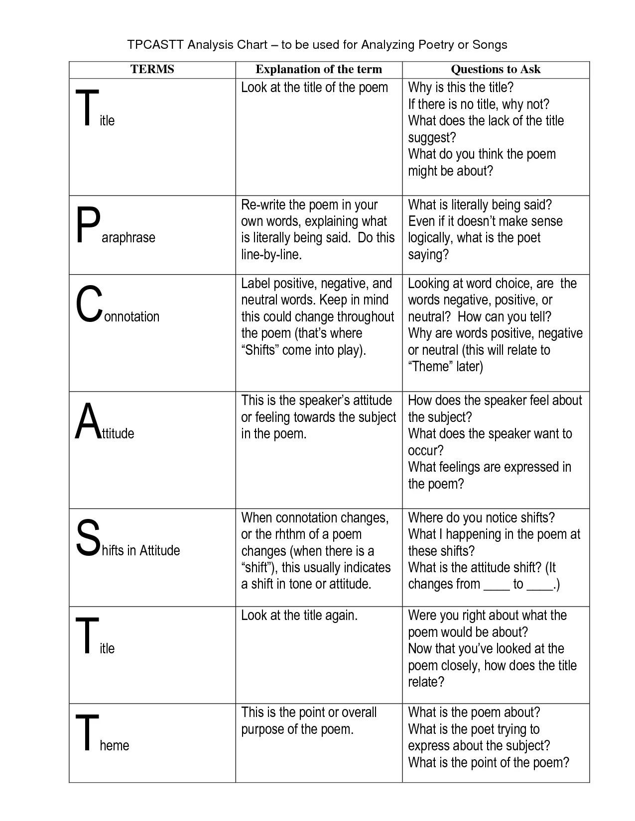 Pilgrims Worksheet Middle School