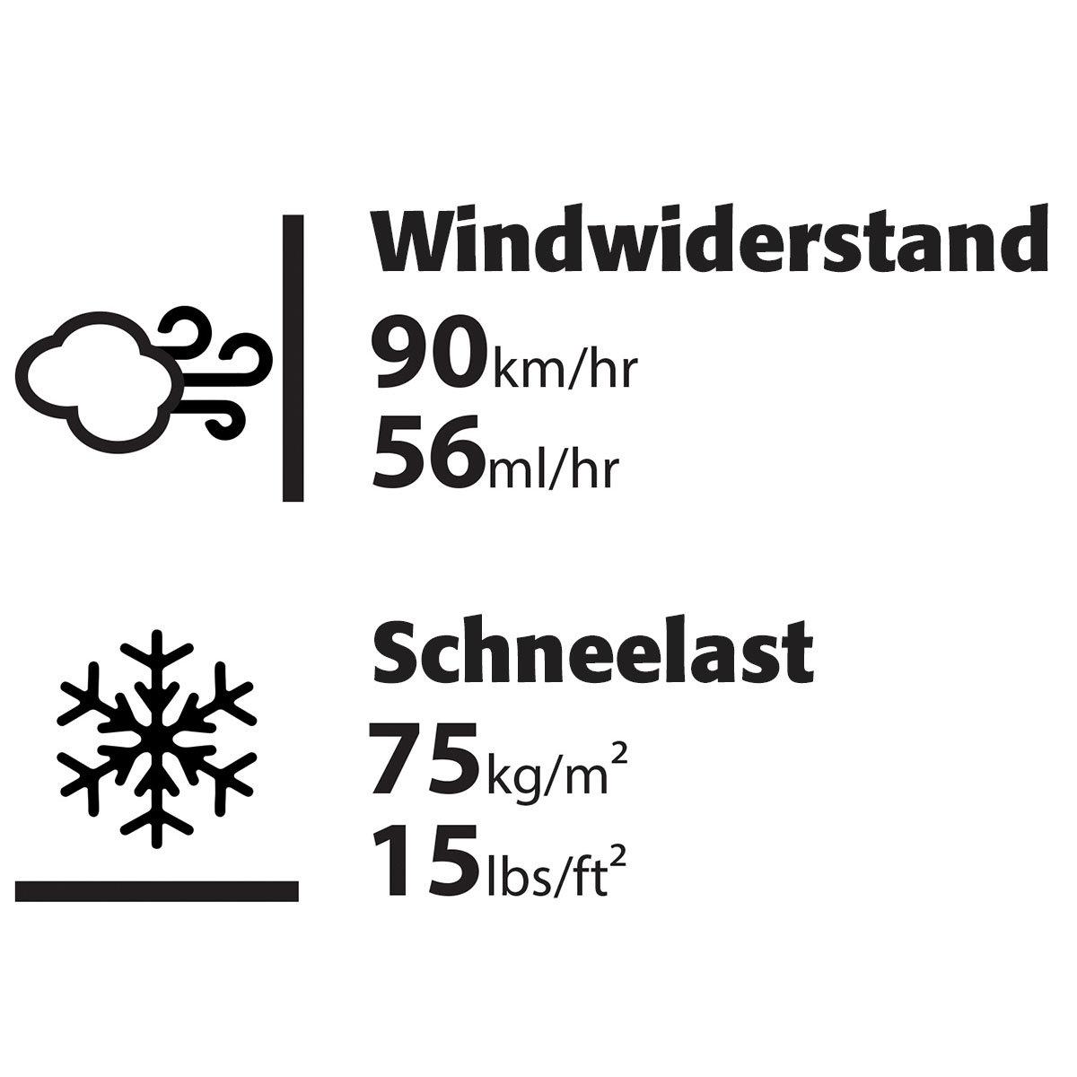 Gewächshaus Essence 8 x 12 inkl. Stahlfundament online