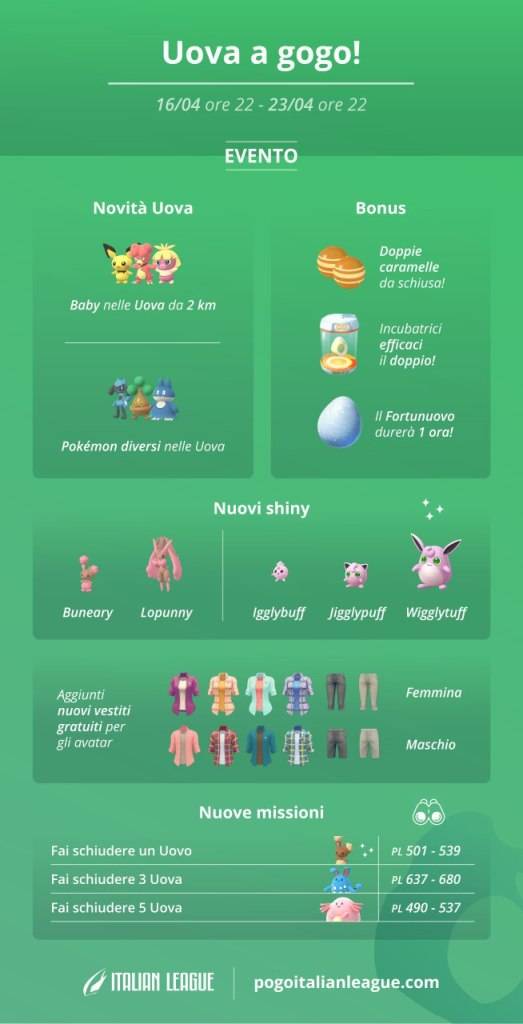 """Infografica evento """"Uova a gogò"""""""