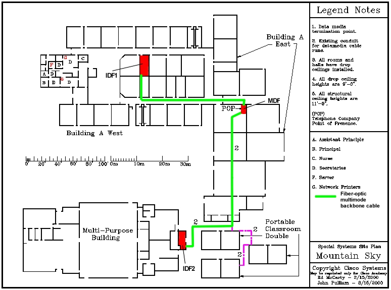 Wiring map of the Mountain Sky school project for Cisco