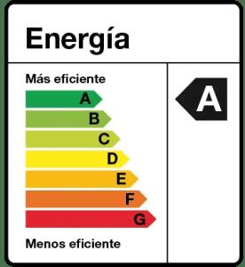 ¿Cómo ahorrar en tu factura de electricidad? Aprendé a comprar electrodomésticos