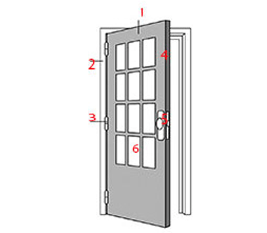 les types de portes point p