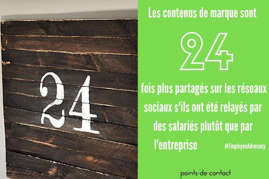 24-employee-advocacy-Severine-loureiro-chiffre-cle