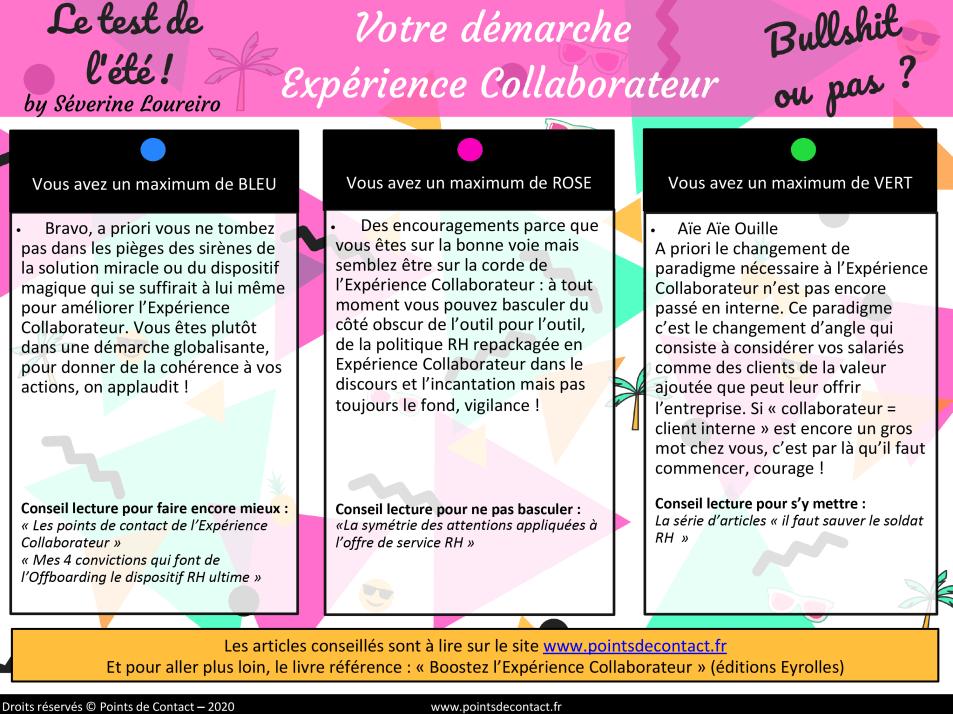 Test-de-l'été-Experience-Collaborateur-Séverine-Loureiro-Résultats