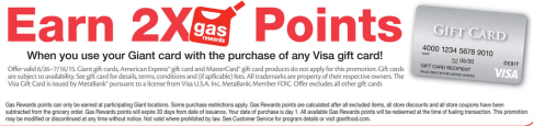 giant 2x points gas rewards shell visa gift card