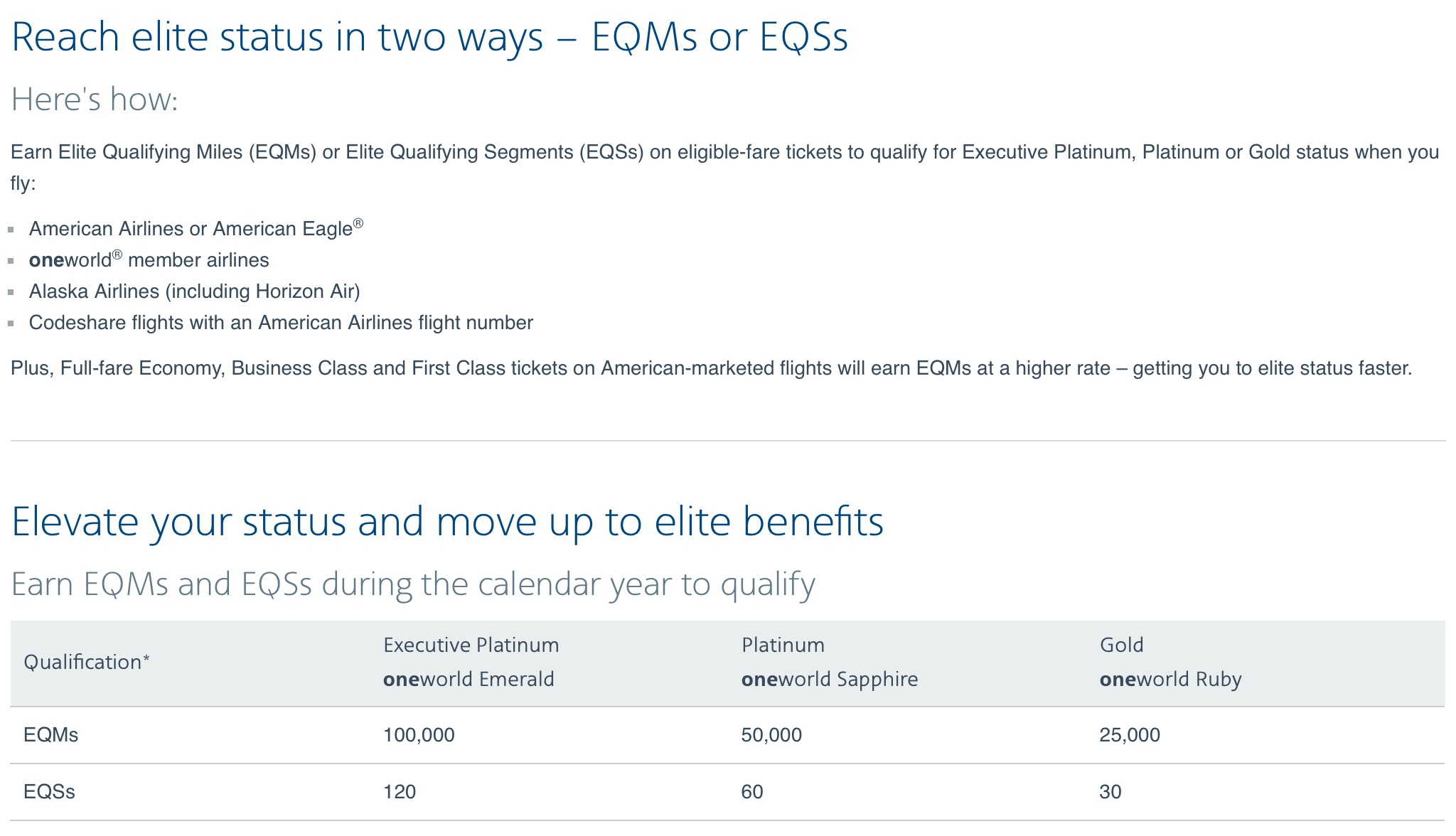 Get American Airlines Elite Status With Only Credit Card