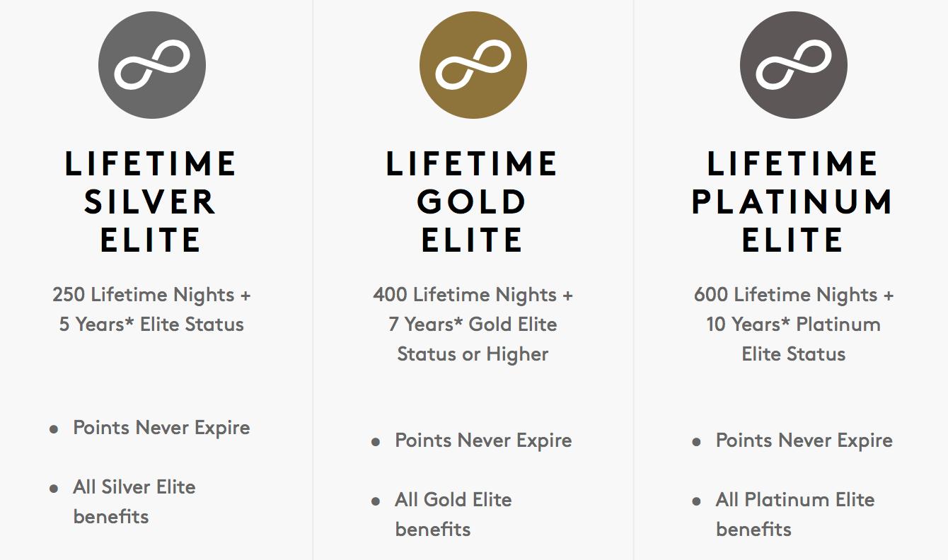 Marriott/SPG Loophole to Lifetime Platinum Premier Status!