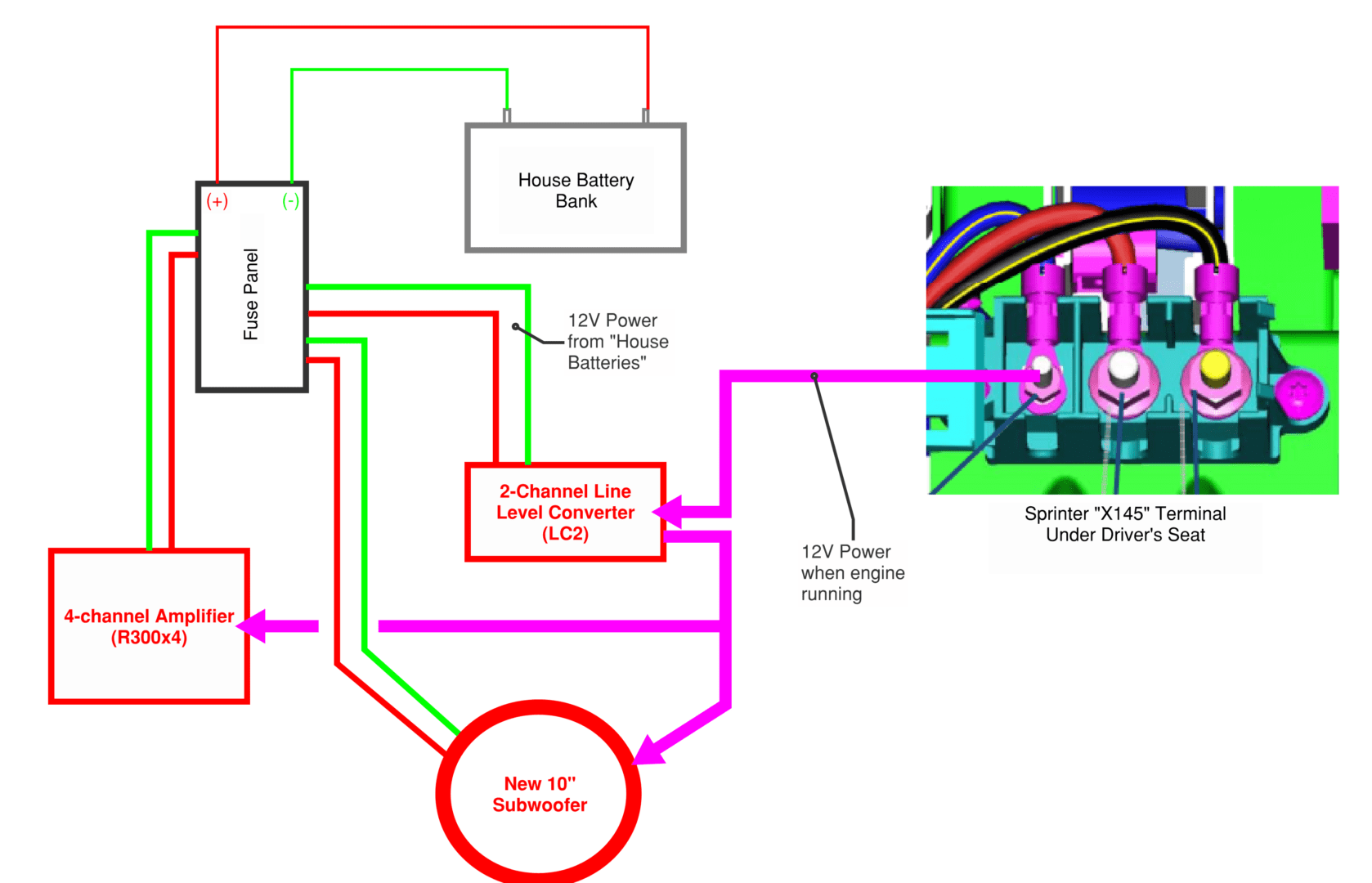 hight resolution of for the large gauge wiring that is needed to power an amp i chose the boss audio kit i used two of these on for my subwoofer and one for my amp
