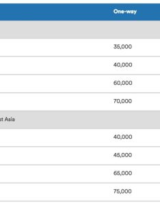 Alaska airlines jal award chart also new redemptions now available points with rh pointswithacrew