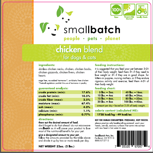 smallbatch cat dog food recall