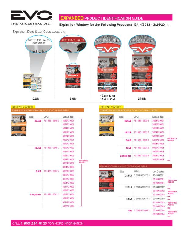 Expanded product identification guides_EVO_329 2013