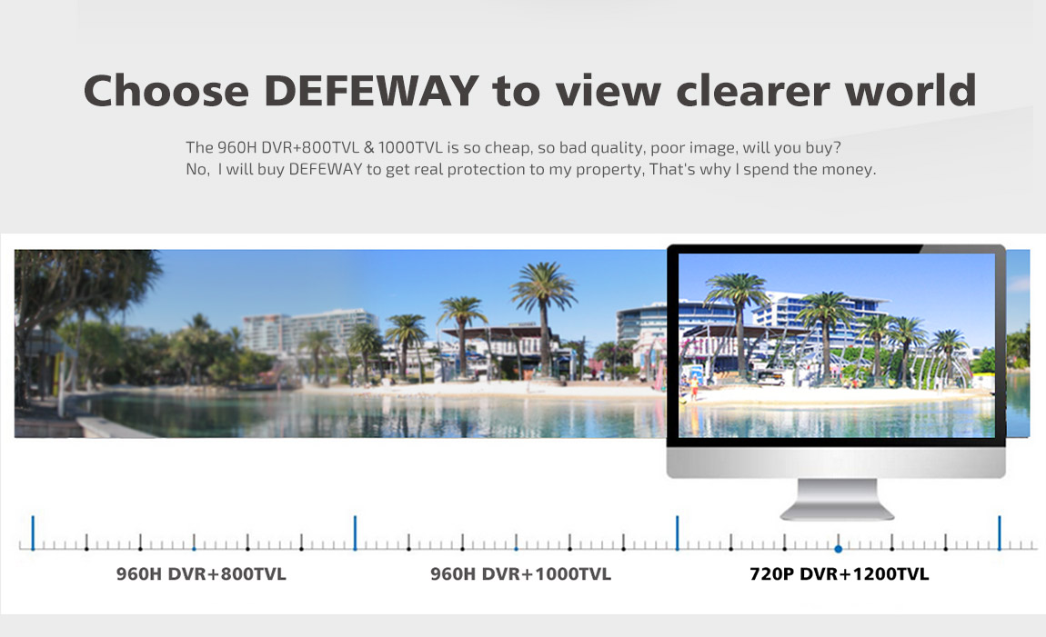 Фото DEFEWAY 720P HD 1200TVL Outdoor Security Camera System 1080P HDMI CCTV Video Surveillance 8CH DVR Kit 1TB HDD AHD Camera Set