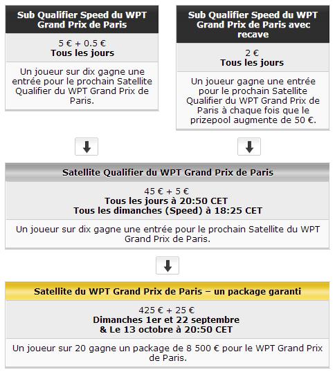 satellites-wpt-paris