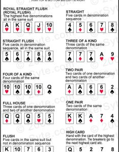 Poker hand ranking also basic rules and rankings rh pokersyte