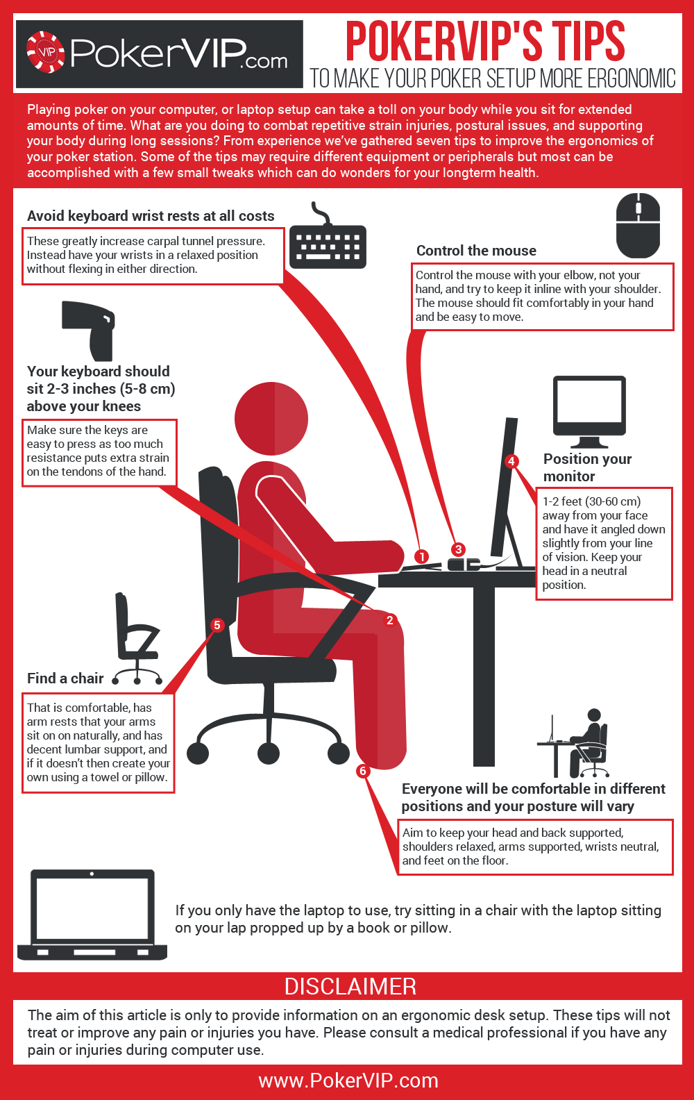 ergonomic chair keyboard position posture for make your poker setup more infographic pokervip