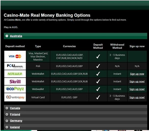 Casino Mate Banking