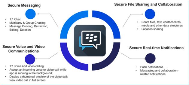 BBM Enterprise app