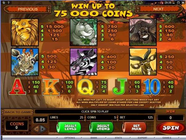 Mega Moolah slots game