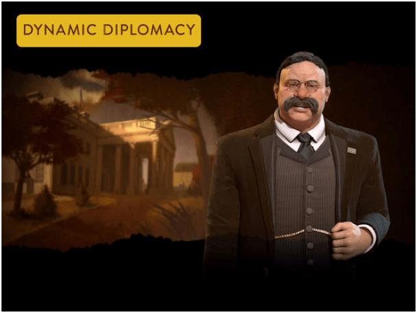 Civilization VI game