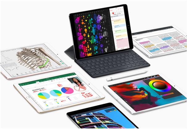 Features of iOS 12.2 iPad